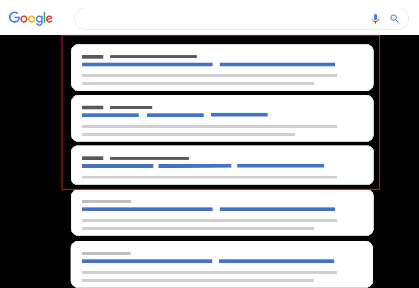Google Ads Textanzeigen