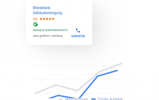 Googles Local Services Ads kommen nach Deutschland