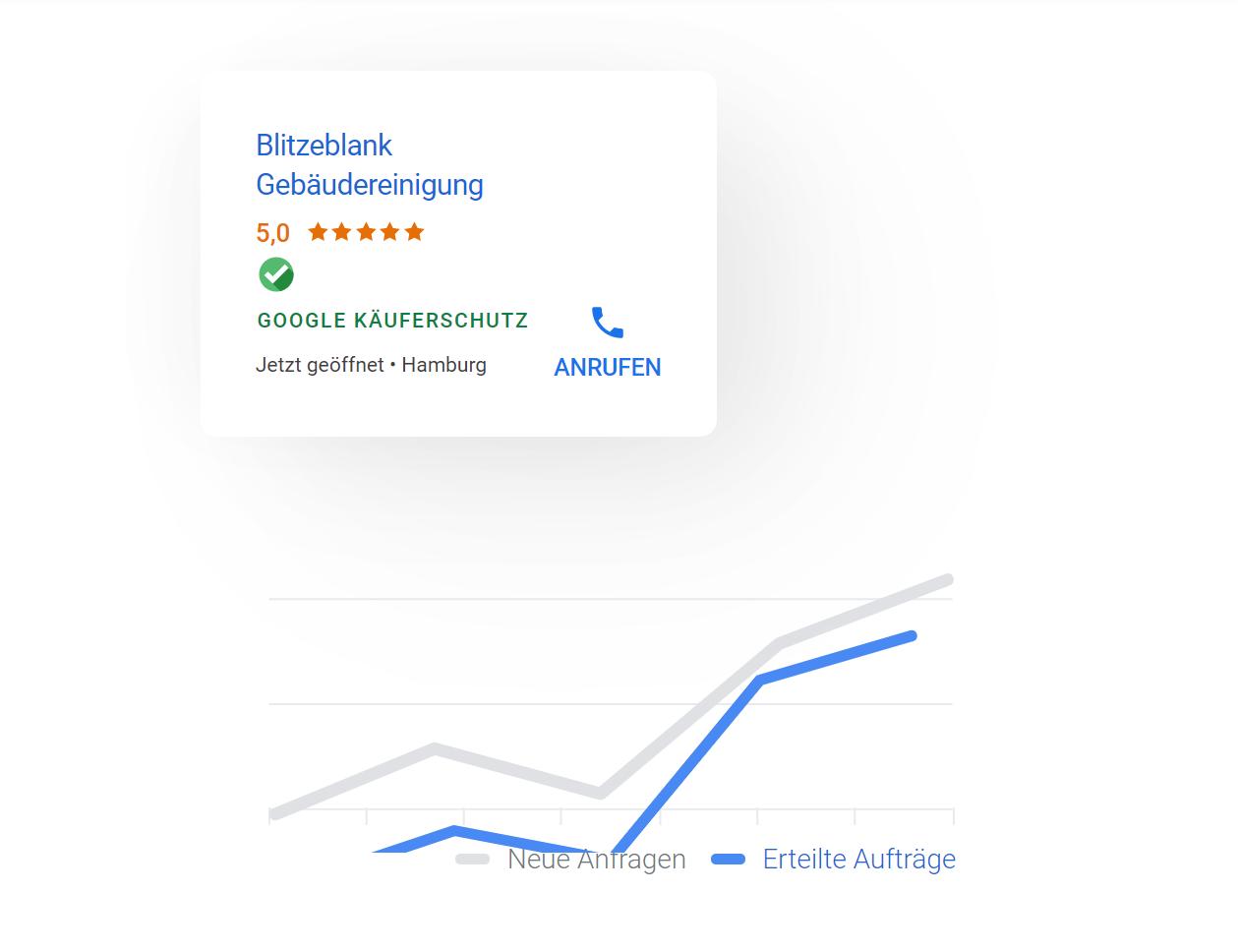 Googles Local Services Ads kommen nach Deutschland