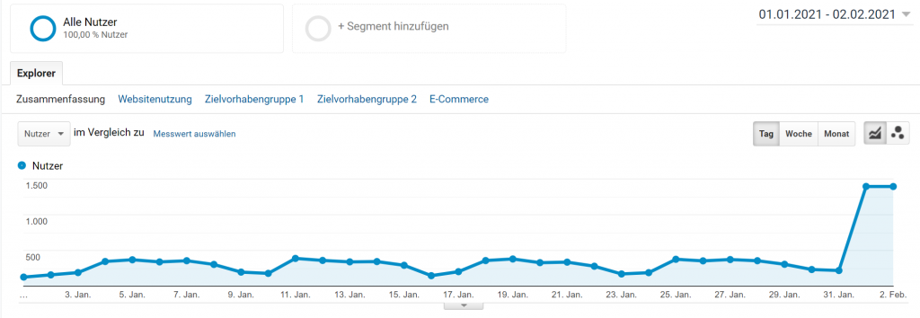 Spam Traffic bei Google Analytics