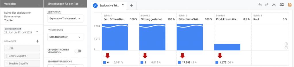 Google Analytics 4: Individuell anpassbare Reports